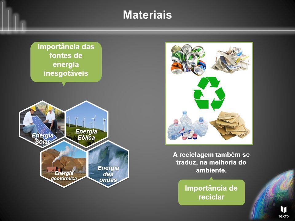 Materiais Importância das fontes de energia inesgotáveis Energia Eólica Energia Solar Energia geotérmica Energia das ondas Importância de reciclar A r