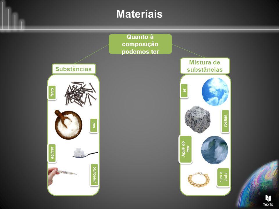 Materiais ferro sal açúcar mercúrio rochas Água do mar ar ouro e prata Substâncias Mistura de substâncias Quanto à composição podemos ter
