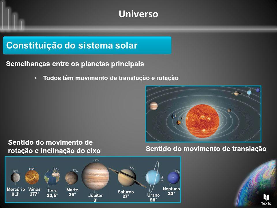 Universo Constituição do sistema solar Semelhanças entre os planetas principais Todos têm movimento de translação e rotação Sentido do movimento de tr