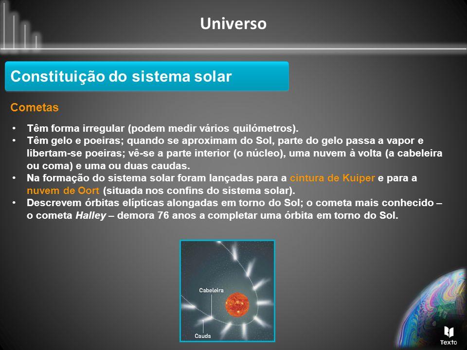 Universo Constituição do sistema solar Cometas Têm forma irregular (podem medir vários quilómetros). Têm gelo e poeiras; quando se aproximam do Sol, p