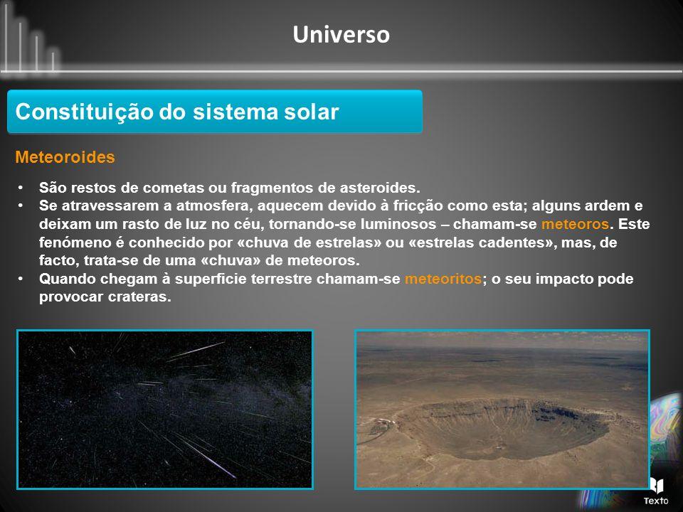 Universo Constituição do sistema solar Meteoroides São restos de cometas ou fragmentos de asteroides. Se atravessarem a atmosfera, aquecem devido à fr