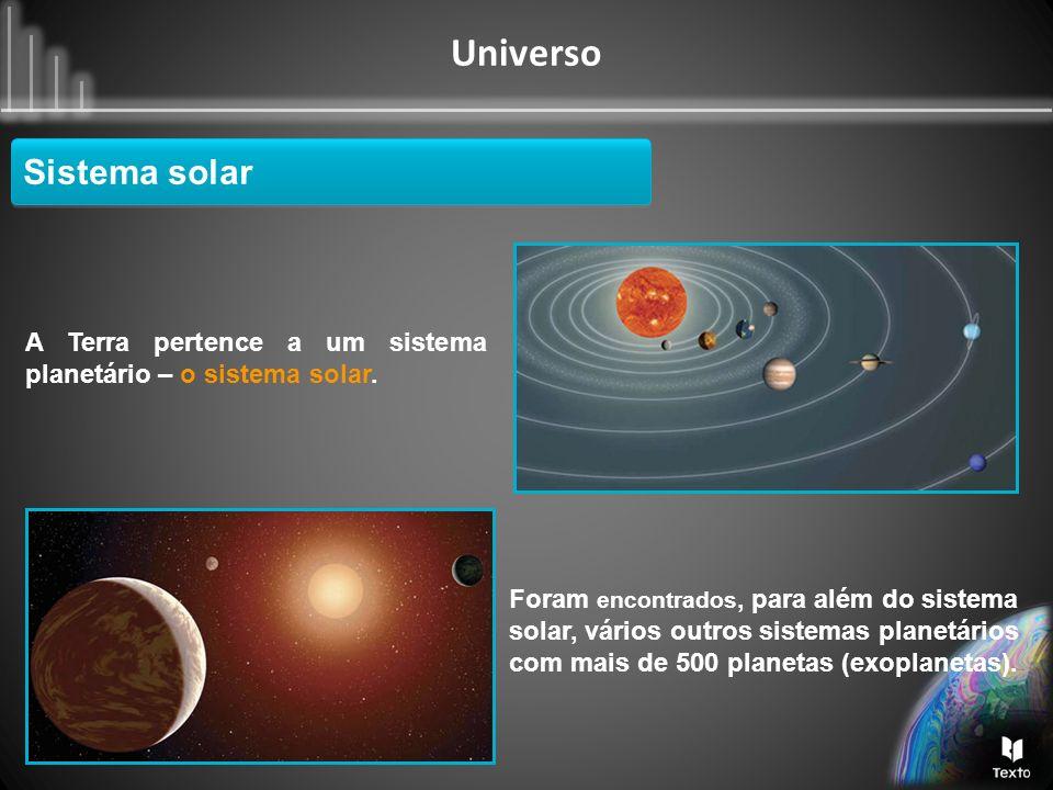 Universo Sistema solar A Terra pertence a um sistema planetário – o sistema solar. Foram encontrados, para além do sistema solar, vários outros sistem