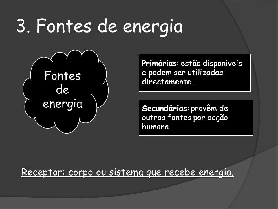 3. Fontes de energia Fontes de energia Primárias: estão disponíveis e podem ser utilizadas directamente. Secundárias: provêm de outras fontes por acçã