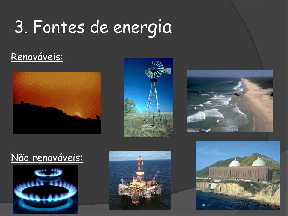 3. Fontes de ener gia Renováveis: Não renováveis: