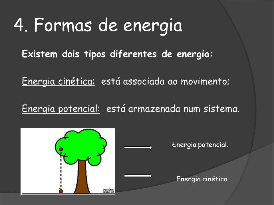 4. Formas de energia Existem dois tipos diferentes de energia: Energia cinética: está associada ao movimento; Energia potencial: está armazenada num s