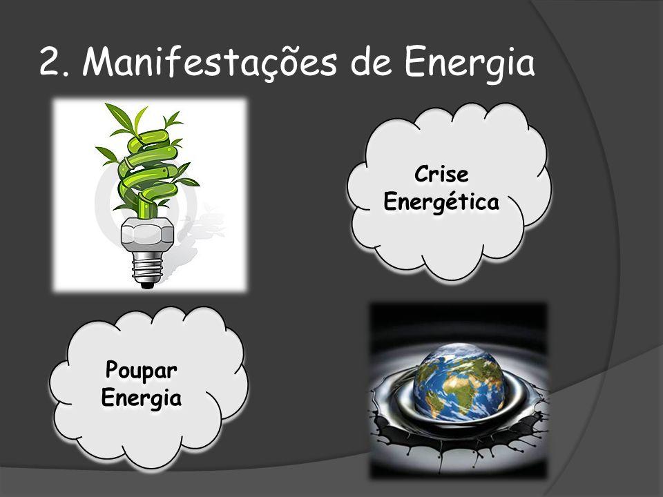 2. Manifestações de Energia Poupar Energia Crise Energética