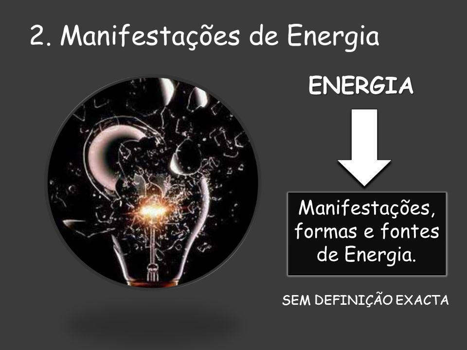 ENERGIA Manifestações, formas e fontes de Energia. SEM DEFINIÇÃO EXACTA 2. Manifestações de Energia