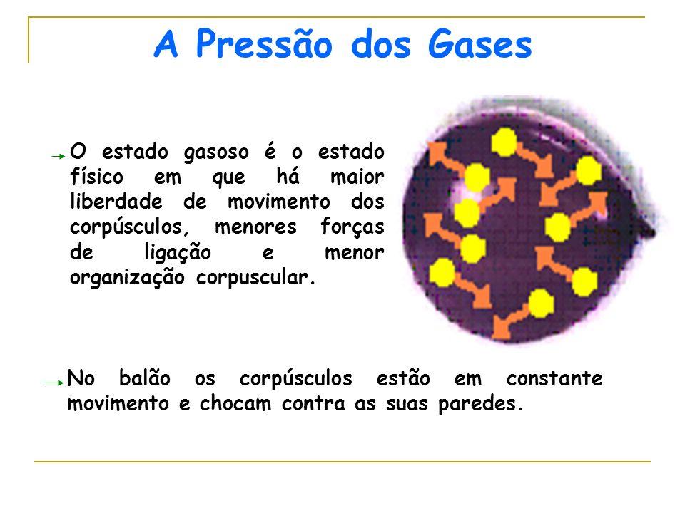 A Pressão dos Gases O estado gasoso é o estado físico em que há maior liberdade de movimento dos corpúsculos, menores forças de ligação e menor organi
