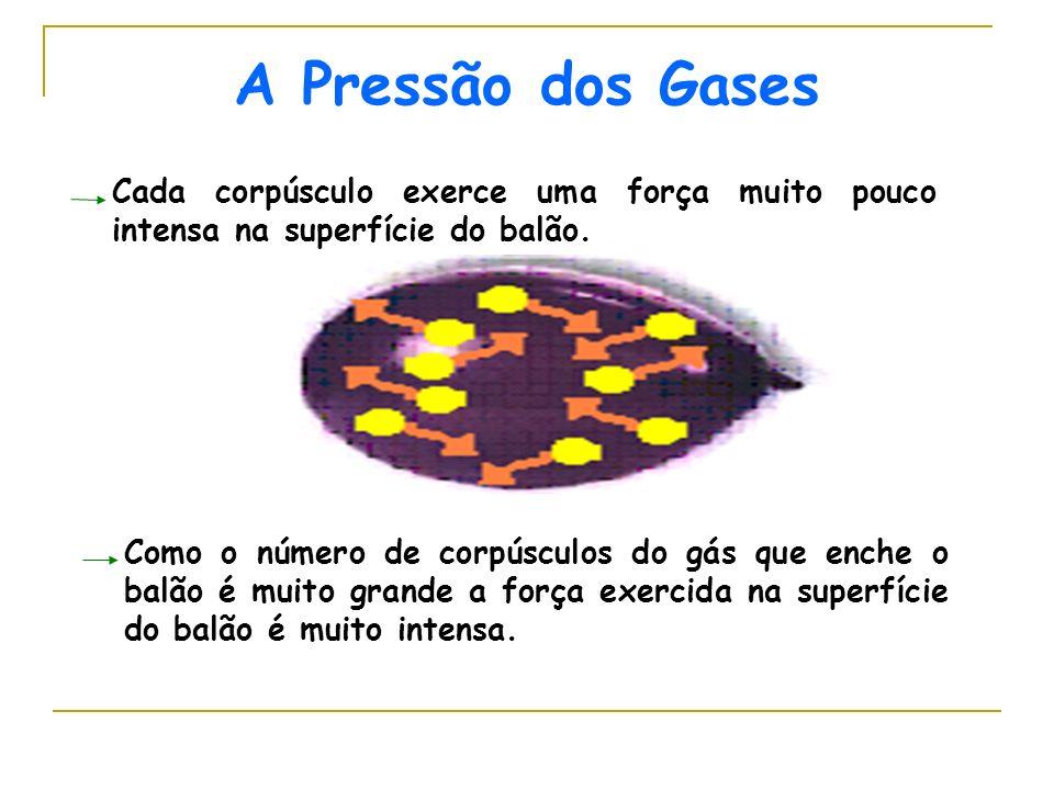 A Pressão dos Gases Cada corpúsculo exerce uma força muito pouco intensa na superfície do balão. Como o número de corpúsculos do gás que enche o balão