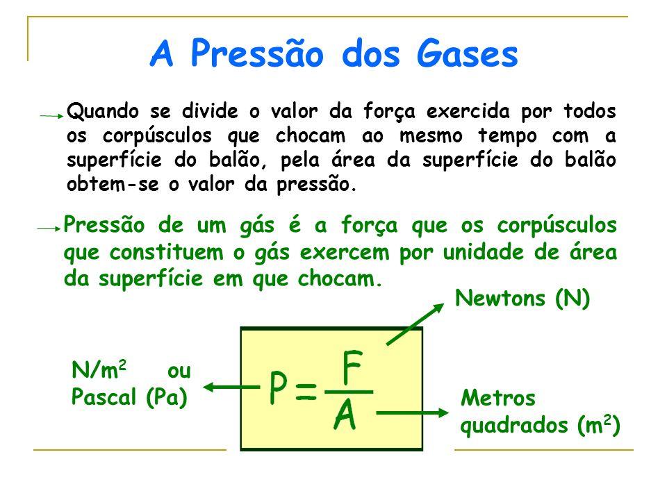 Pressão de um gás é a força que os corpúsculos que constituem o gás exercem por unidade de área da superfície em que chocam. Quando se divide o valor