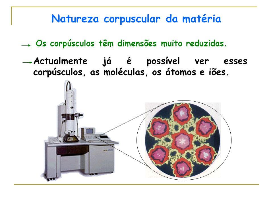 Natureza corpuscular da matéria Os corpúsculos têm dimensões muito reduzidas. Actualmente já é possível ver esses corpúsculos, as moléculas, os átomos