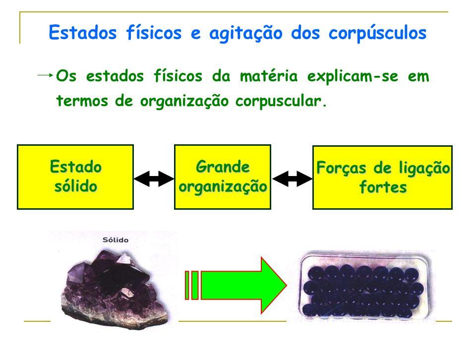 Estados físicos e agitação dos corpúsculos Os estados físicos da matéria explicam-se em termos de organização corpuscular. EstadosólidoGrandeorganizaç