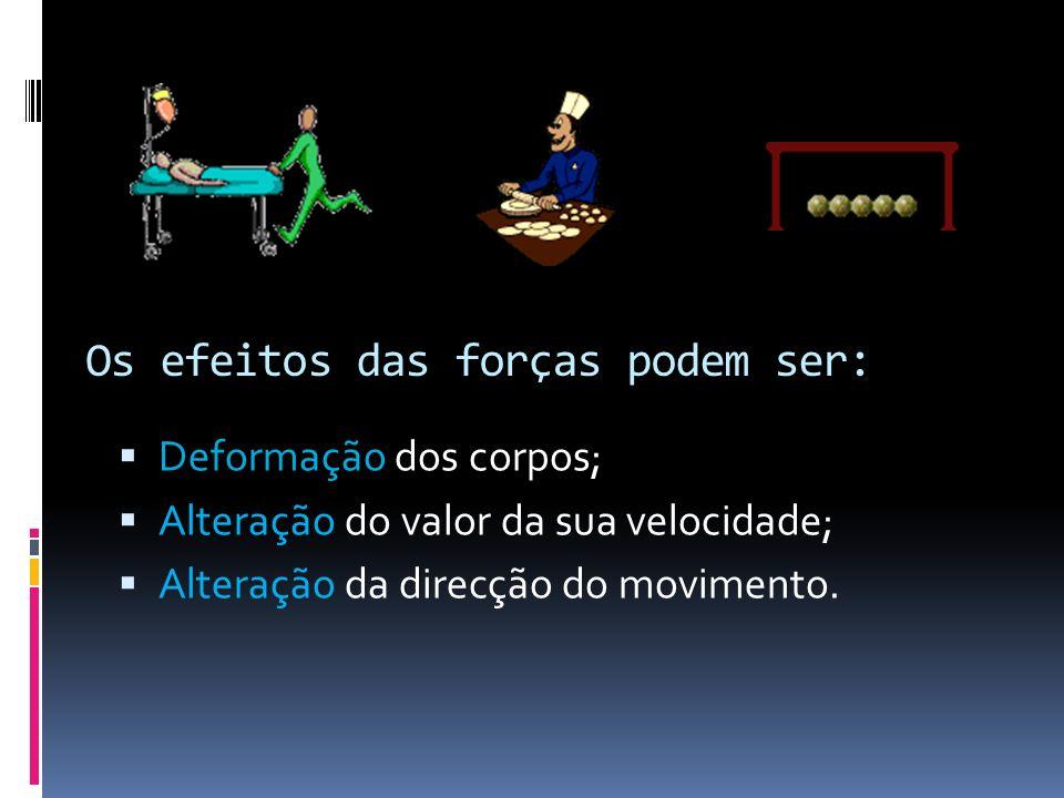 Os efeitos das forças podem ser: Deformação dos corpos; Alteração do valor da sua velocidade; Alteração da direcção do movimento.