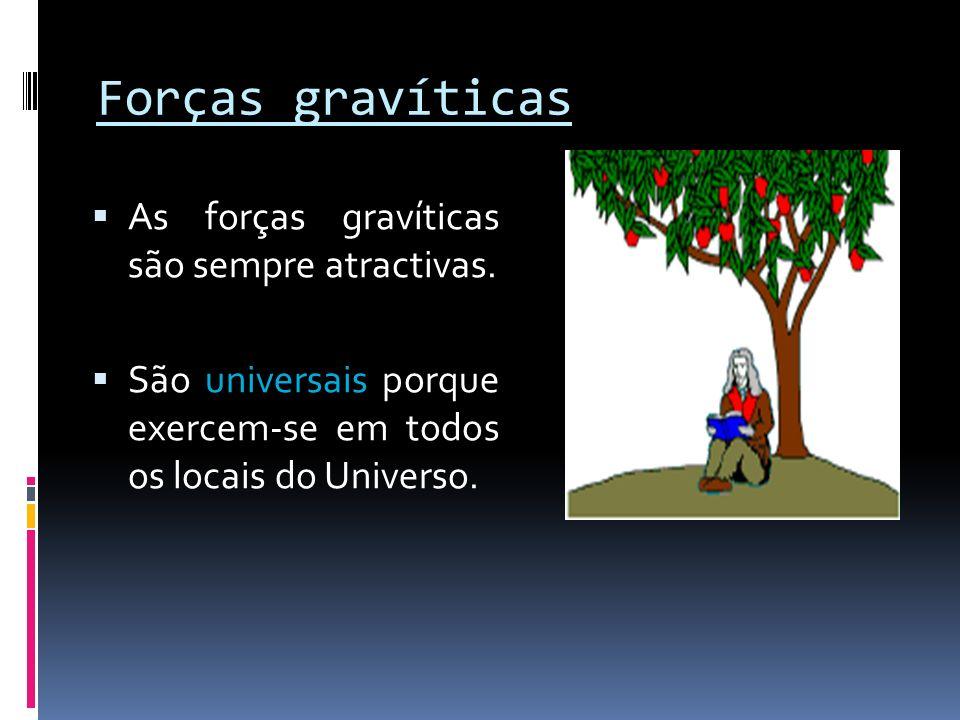 Forças gravíticas As forças gravíticas são sempre atractivas. São universais porque exercem-se em todos os locais do Universo.