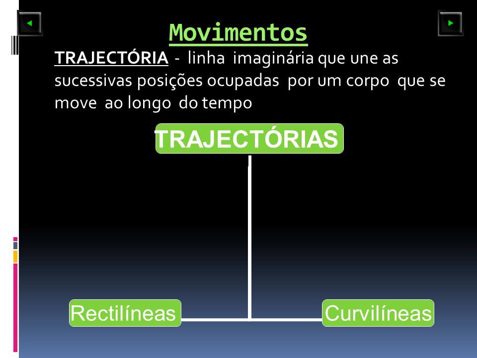 Movimentos TRAJECTÓRIA - linha imaginária que une as sucessivas posições ocupadas por um corpo que se move ao longo do tempo TRAJECTÓRIAS RectilíneasC