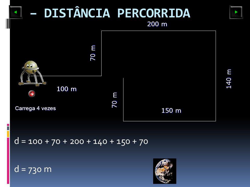 d – DISTÂNCIA PERCORRIDA d = 100 + 70 + 200 + 140 + 150 + 70 d = 730 m 100 m 140 m 200 m 70 m 150 m 70 m Carrega 4 vezes