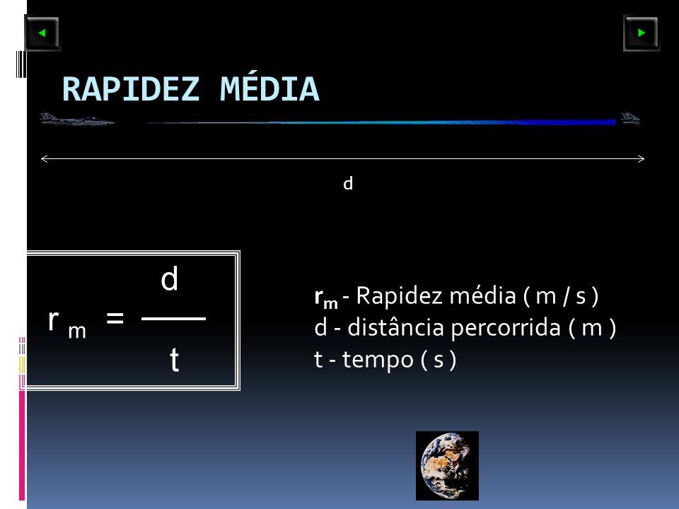 RAPIDEZ MÉDIA r m - Rapidez média ( m / s ) d - distância percorrida ( m ) t - tempo ( s ) d r m = t d