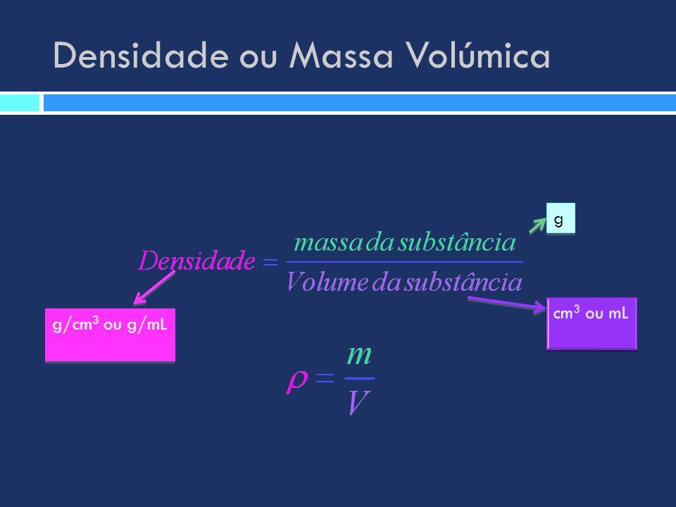 Densidade ou Massa Volúmica g/cm 3 ou g/mL g g