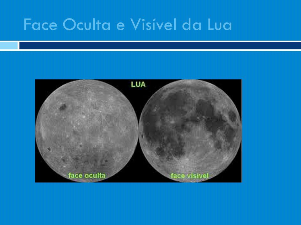 Face Oculta e Visível da Lua