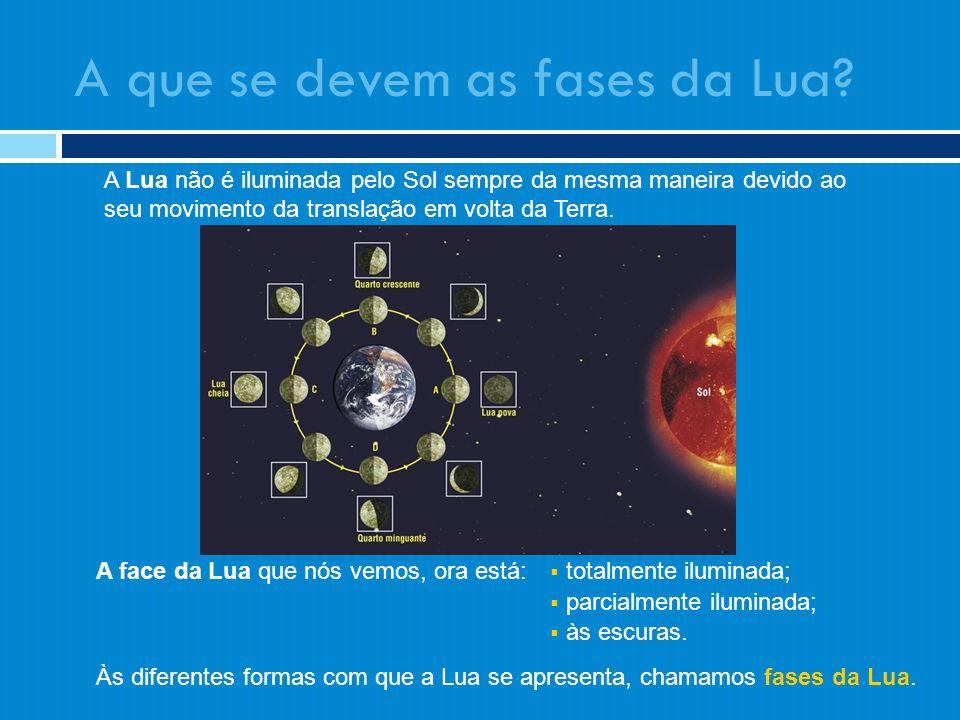A Lua não é iluminada pelo Sol sempre da mesma maneira devido ao seu movimento da translação em volta da Terra. A face da Lua que nós vemos, ora está: