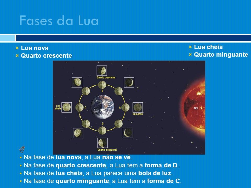 Lua nova Quarto crescente Lua cheia Quarto minguante Na fase de lua nova, a Lua não se vê. Na fase de quarto crescente, a Lua tem a forma de D. Na fas