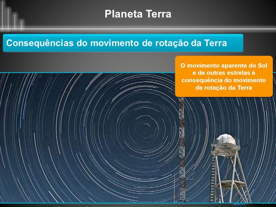 Planeta Terra Consequências do movimento de rotação da Terra O movimento aparente do Sol e de outras estrelas é consequência do movimento de rotação d