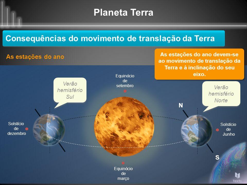 Planeta Terra Consequências do movimento de translação da Terra Verão hemisfério Norte Verão hemisfério Norte Verão hemisfério Sul Verão hemisfério Su