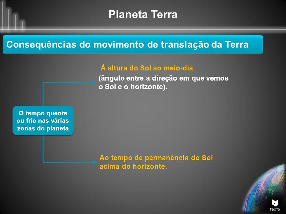 Planeta Terra Consequências do movimento de translação da Terra O tempo quente ou frio nas várias zonas do planeta À altura do Sol ao meio-dia (ângulo