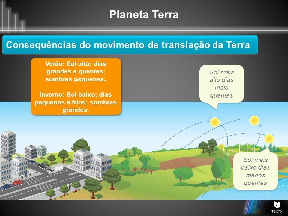 Planeta Terra Consequências do movimento de translação da Terra Solstício de dezembro Solstício de Junho Sol mais alto dias mais quentes Sol mais baix