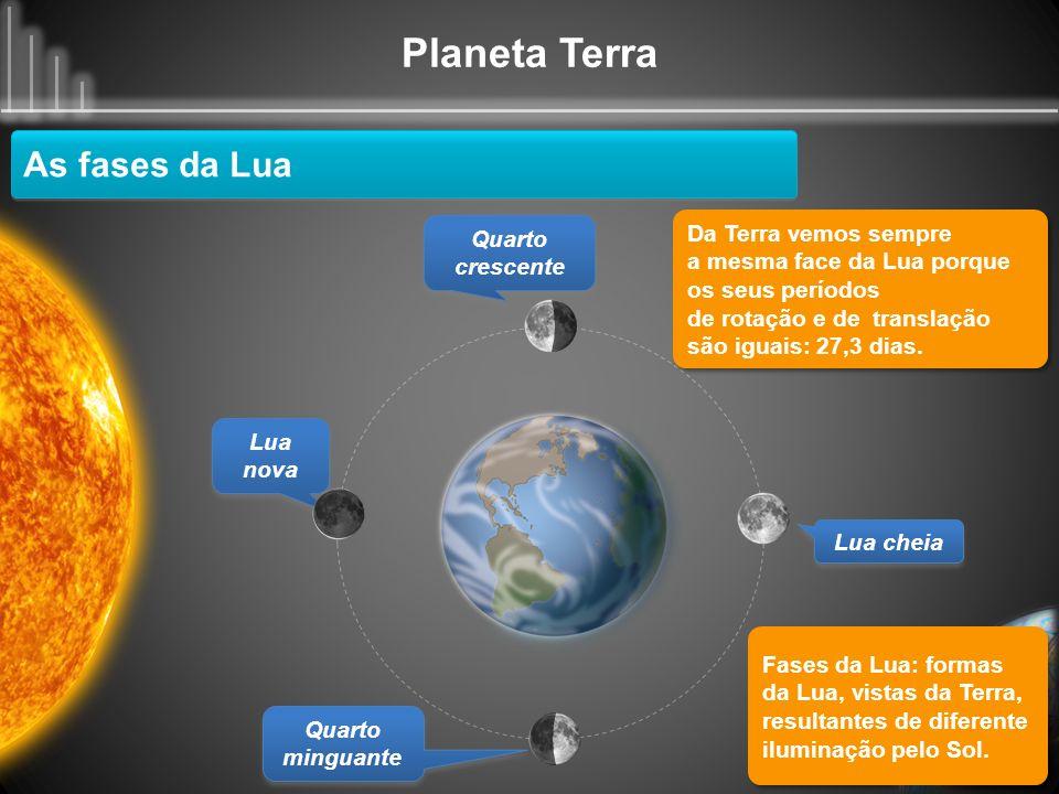 Planeta Terra As fases da Lua Lua nova Lua cheia Quarto minguante Quarto minguante Quarto crescente Quarto crescente Da Terra vemos sempre a mesma fac