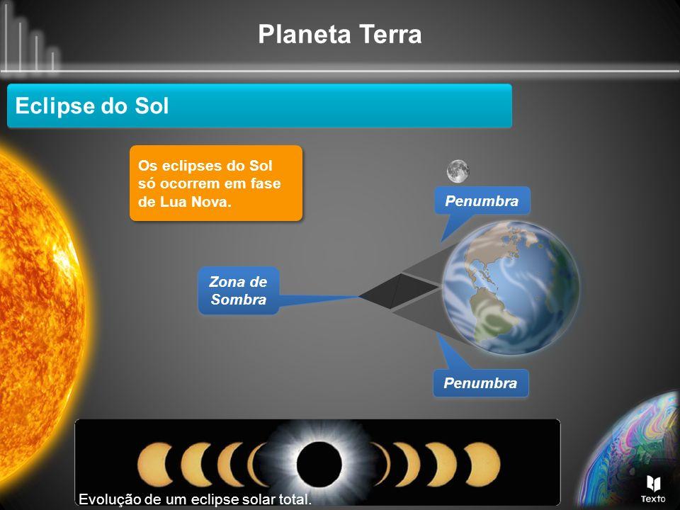 Planeta Terra Eclipse do Sol Penumbra Os eclipses do Sol só ocorrem em fase de Lua Nova. Zona de Sombra Penumbra Evolução de um eclipse solar total.
