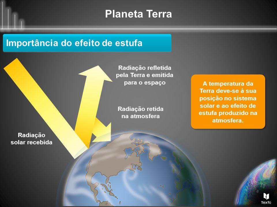 Planeta Terra Radiação refletida pela Terra e emitida para o espaço Radiação solar recebida Radiação retida na atmosfera Importância do efeito de estu