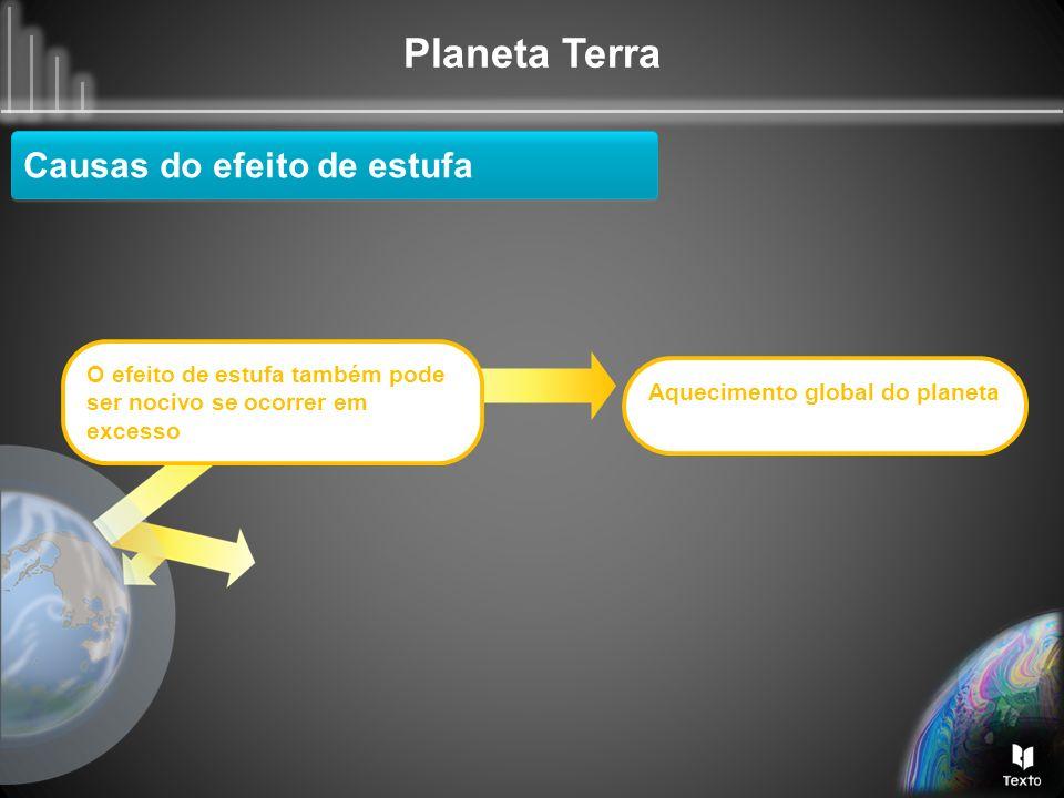 Planeta Terra Causas do efeito de estufa O efeito de estufa também pode ser nocivo se ocorrer em excesso Aquecimento global do planeta