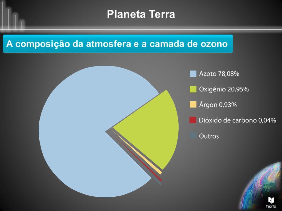 Planeta Terra A composição da atmosfera e a camada de ozono