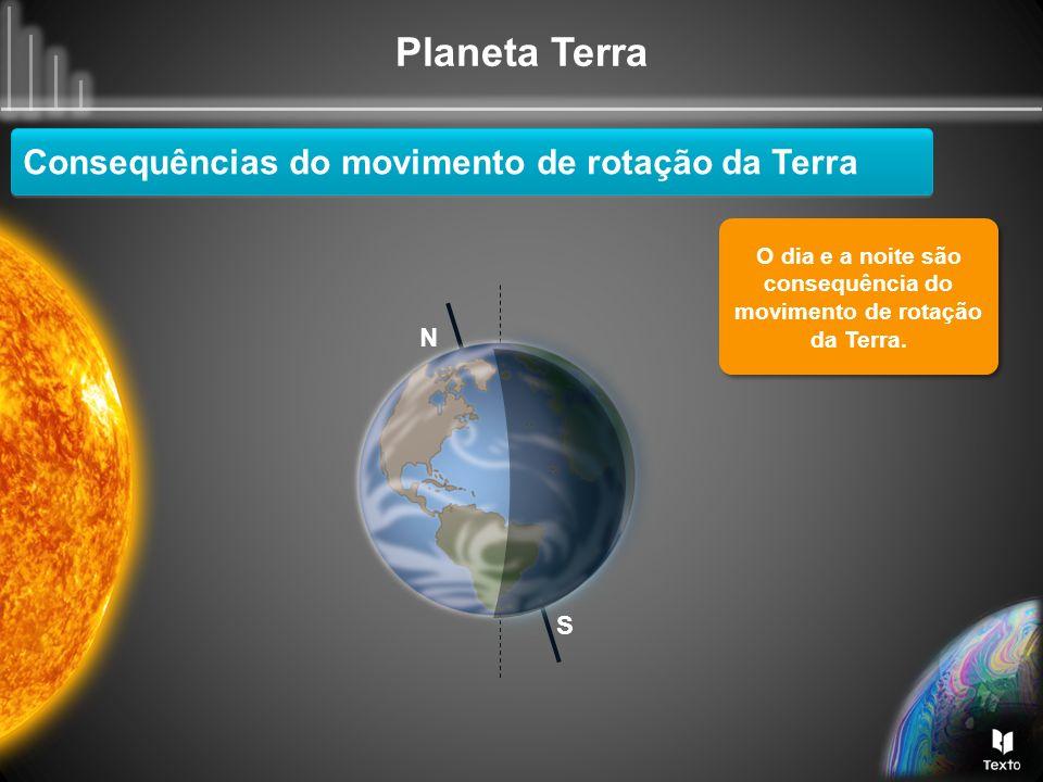 Planeta Terra O dia e a noite são consequência do movimento de rotação da Terra. Consequências do movimento de rotação da Terra N S