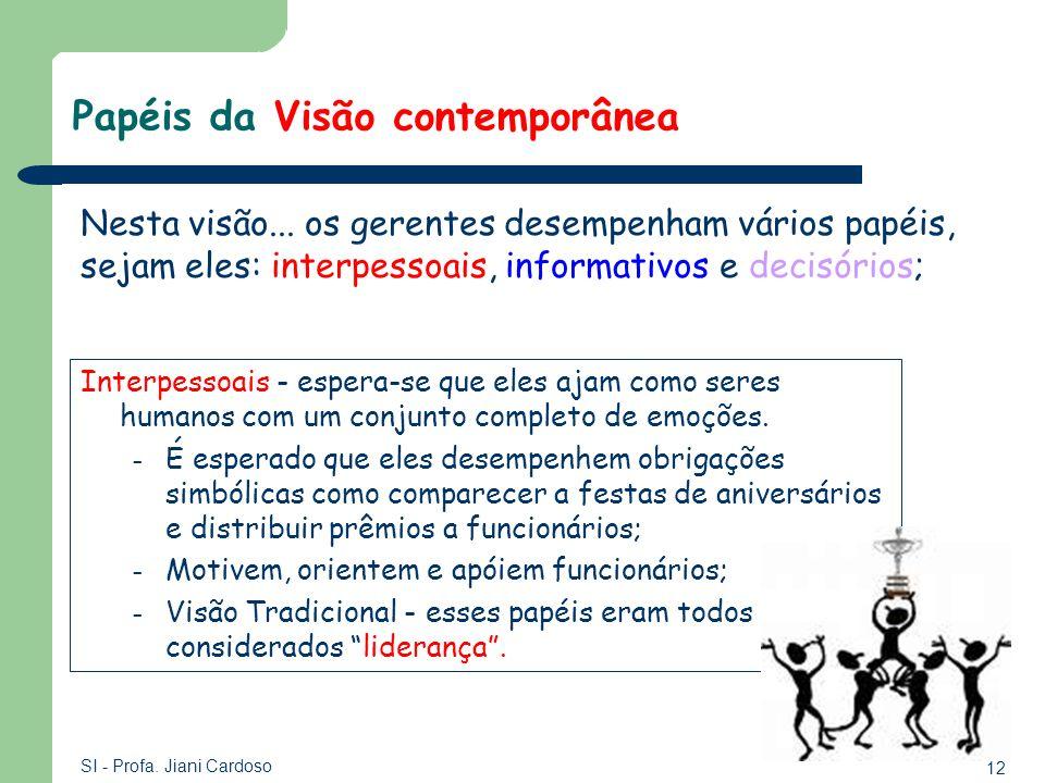 12 SI - Profa. Jiani Cardoso Nesta visão... os gerentes desempenham vários papéis, sejam eles: interpessoais, informativos e decisórios; Papéis da Vis