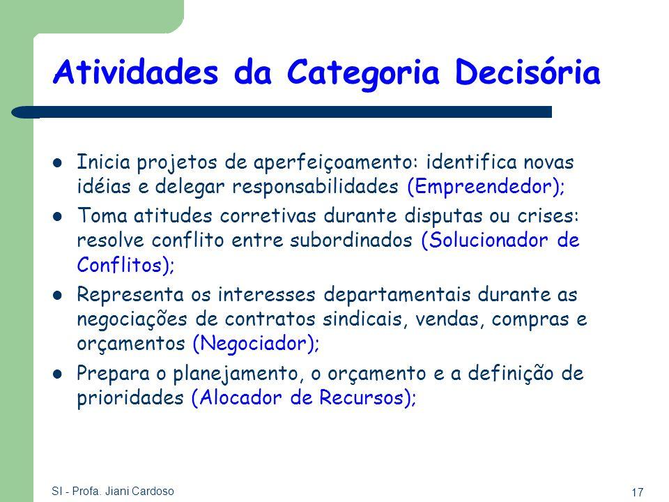 17 SI - Profa. Jiani Cardoso Inicia projetos de aperfeiçoamento: identifica novas idéias e delegar responsabilidades (Empreendedor); Toma atitudes cor