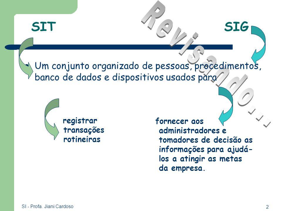 2 SI - Profa. Jiani Cardoso SIT SIG Um conjunto organizado de pessoas, procedimentos, banco de dados e dispositivos usados para registrar transações r