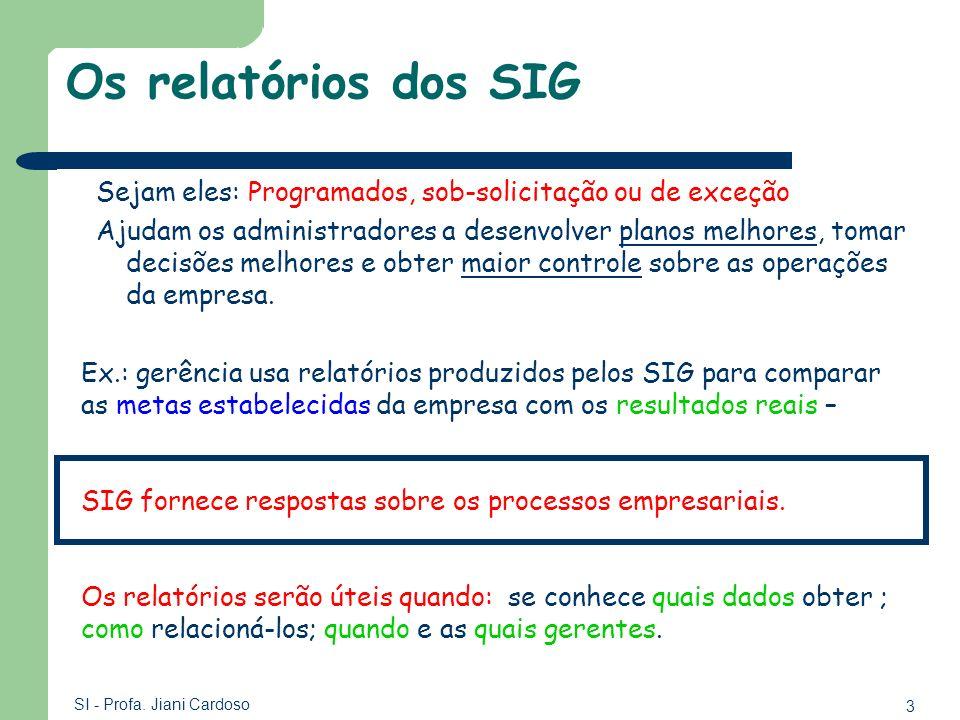 3 SI - Profa. Jiani Cardoso Os relatórios dos SIG Sejam eles: Programados, sob-solicitação ou de exceção Ajudam os administradores a desenvolver plano