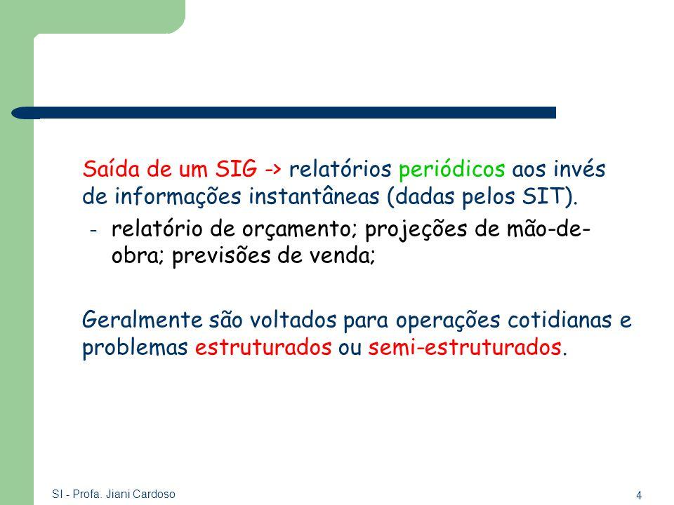 4 SI - Profa. Jiani Cardoso Saída de um SIG -> relatórios periódicos aos invés de informações instantâneas (dadas pelos SIT). – relatório de orçamento