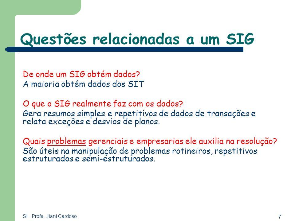 7 SI - Profa. Jiani Cardoso Questões relacionadas a um SIG De onde um SIG obtém dados? A maioria obtém dados dos SIT O que o SIG realmente faz com os