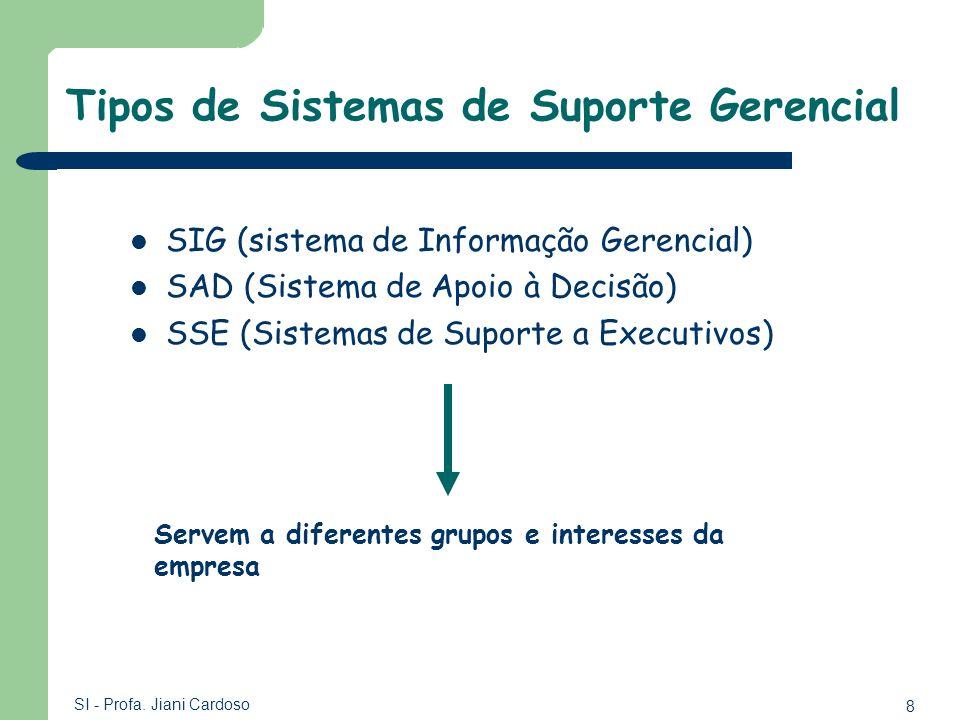 8 SI - Profa. Jiani Cardoso Tipos de Sistemas de Suporte Gerencial SIG (sistema de Informação Gerencial) SAD (Sistema de Apoio à Decisão) SSE (Sistema