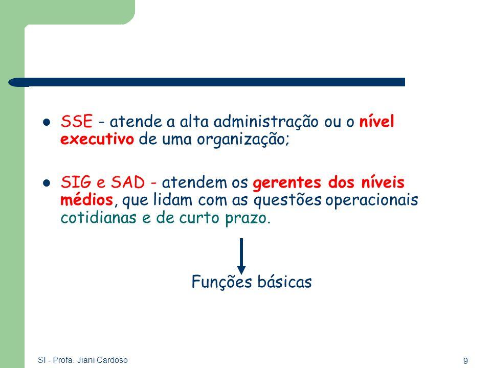 9 SI - Profa. Jiani Cardoso SSE - atende a alta administração ou o nível executivo de uma organização; SIG e SAD - atendem os gerentes dos níveis médi