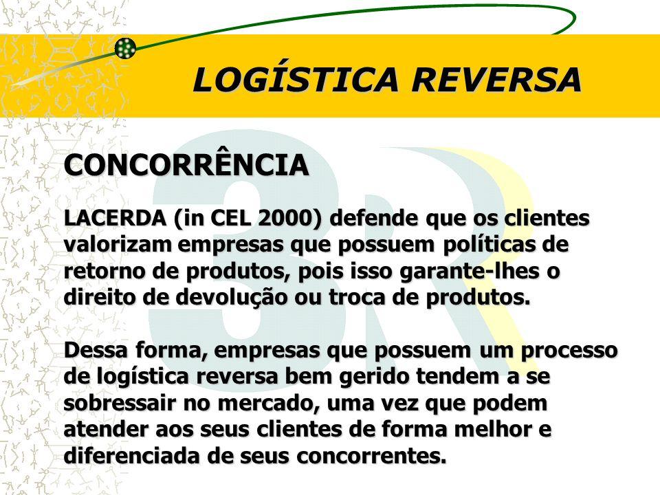 LOGÍSTICA REVERSA CONCORRÊNCIA LACERDA (in CEL 2000) defende que os clientes valorizam empresas que possuem políticas de retorno de produtos, pois iss