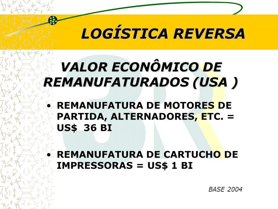 VALOR ECONÔMICO DE REMANUFATURADOS (USA ) REMANUFATURA DE MOTORES DE PARTIDA, ALTERNADORES, ETC. = US$ 36 BI REMANUFATURA DE CARTUCHO DE IMPRESSORAS =