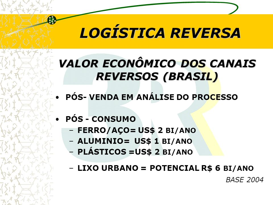 VALOR ECONÔMICO DOS CANAIS REVERSOS (BRASIL) PÓS- VENDA EM ANÁLISE DO PROCESSO PÓS - CONSUMO –FERRO/AÇO= US$ 2 BI/ANO –ALUMINIO= US$ 1 BI/ANO –PLÁSTIC