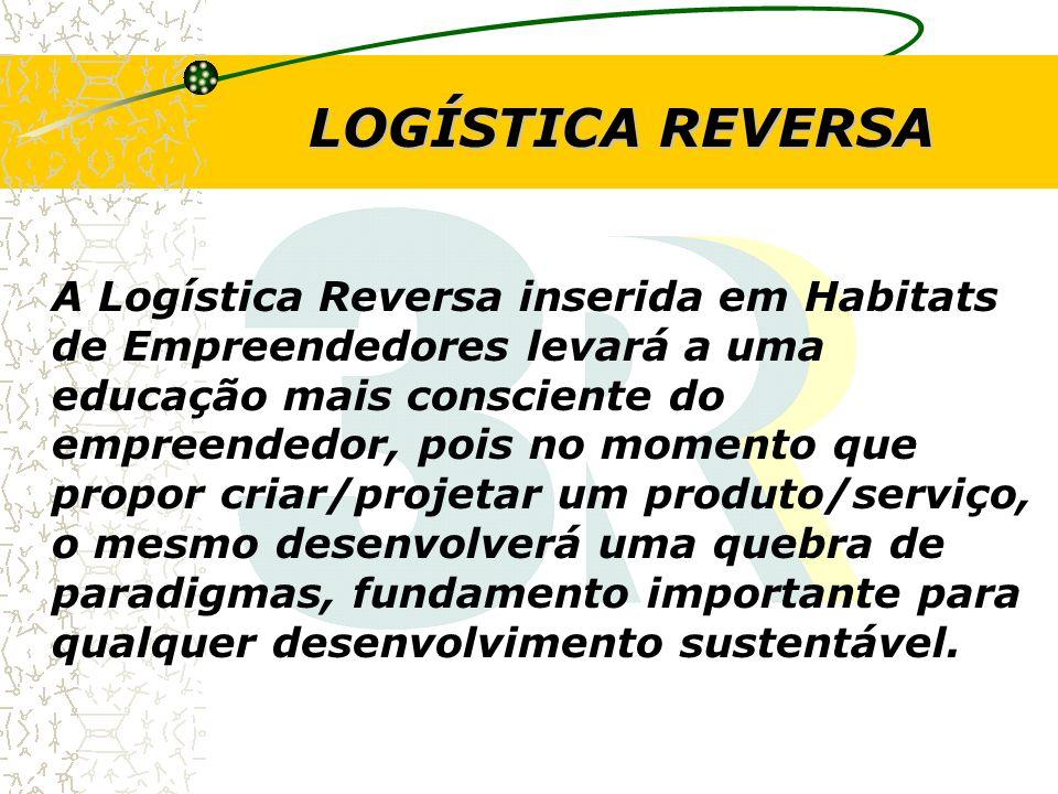 A Logística Reversa inserida em Habitats de Empreendedores levará a uma educação mais consciente do empreendedor, pois no momento que propor criar/pro
