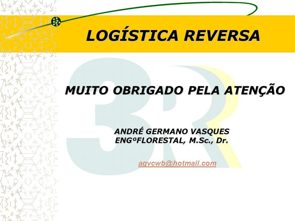 MUITO OBRIGADO PELA ATENÇÃO ANDRÉ GERMANO VASQUES ENGºFLORESTAL, M.Sc., Dr. agvcwb@hotmail.com