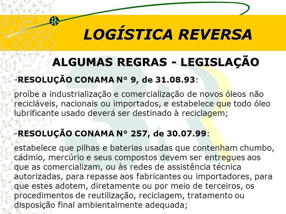 -RESOLUÇÃO CONAMA N° 9, de 31.08.93: proíbe a industrialização e comercialização de novos óleos não recicláveis, nacionais ou importados, e estabelece