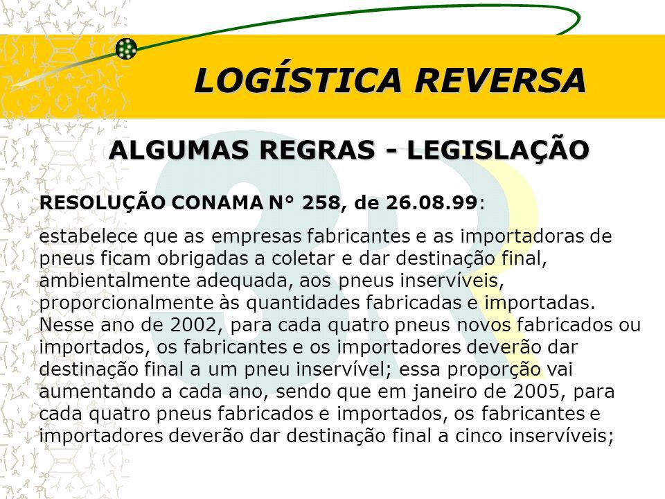 LOGÍSTICA REVERSA ALGUMAS REGRAS - LEGISLAÇÃO RESOLUÇÃO CONAMA N° 258, de 26.08.99: estabelece que as empresas fabricantes e as importadoras de pneus